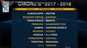 La seconda giornata del girone B della Serie C 2017/2018