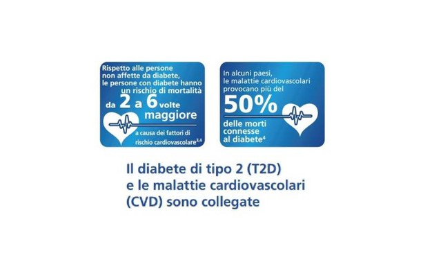 3. Collegamento cuore diabete