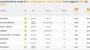 Indirizzo professionale servizi, la classifica della zona di Ravenna e Forlì