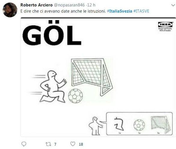 Italia-Svezia, tifosi scatenati su Twitter