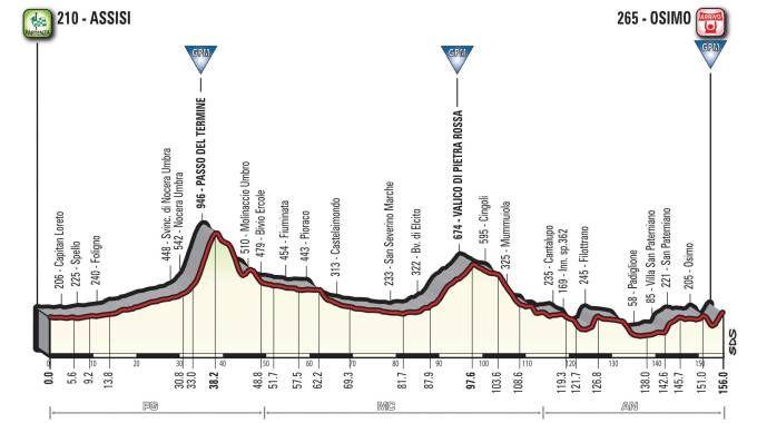 Giro d'Italia 2018, l'undicesima tappa: Assisi-Osimo