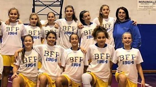 Le ragazze Under 14 del Basket Porcari