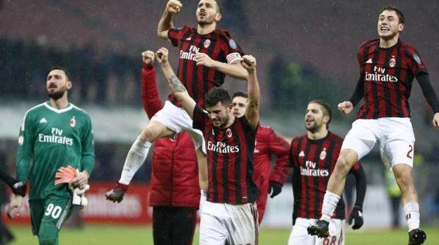 Gli obiettivi del 2018 del Milan