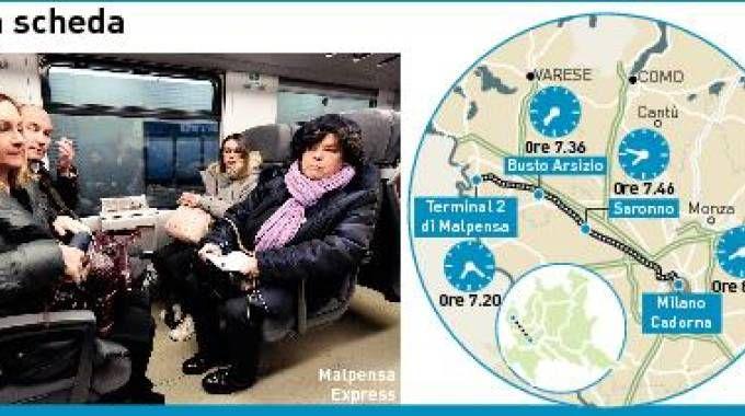 La linea del Malpensa Express