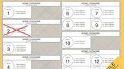 Metodo corretto per il Senato: croce su lista e candidati nel collegio plurinominale