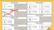 Voto valido sia a favore del candidato uninominale che della lista