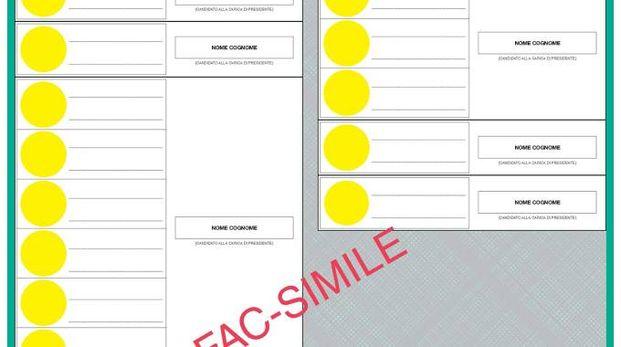 Facsimile della scheda elettorale
