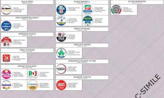 Camera, collegio n. 15: comprende tutti i Comuni ad esclusione di Bellaria e Santarcangelo