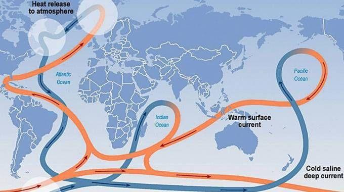 Grafico della corrente atlantica da phys.org