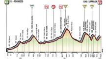 Giro 2018, tappa 15: Tolmezzo-Sappada. L'altimetria