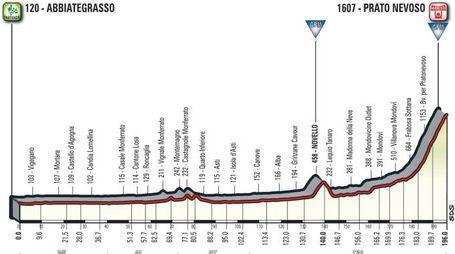 Giro d'Italia 2018, la tappa 18 da Abbiategrasso a Prato Nevoso