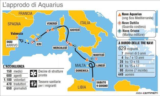 Grafico: il percorso di Aquarius verso la Spagna (Ansa)