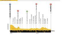 Tour de France 2018, la tappa 13