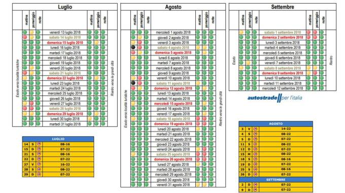 Il calendario estivo di Autostrade (Ansa)