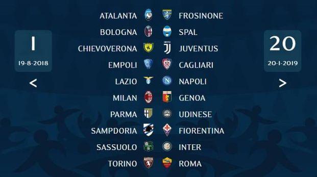 Calendario Serie A 18/19: la prima giornata