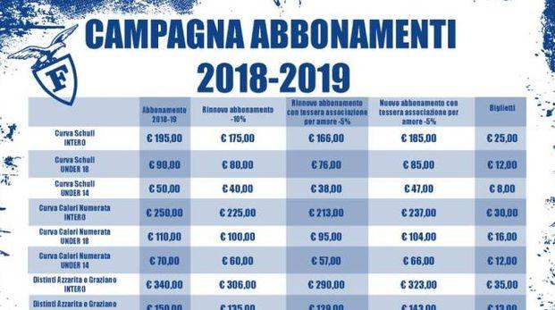 Abbonamento Stagione 2018-19