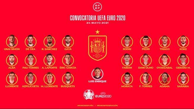 Europei 2021: che Spagna sarà senza Sergio Ramos? - Sport ...
