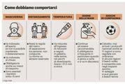 Coronavirus, la guida: come dobbiamo comportarci